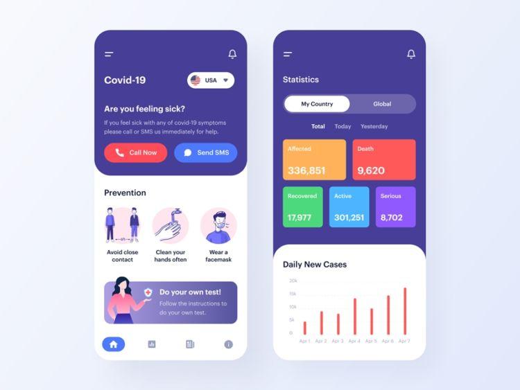 COVID-19 App Design Free UI Figma