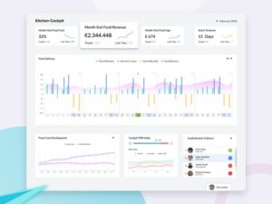 Food Delivery Dashboard Free in XD
