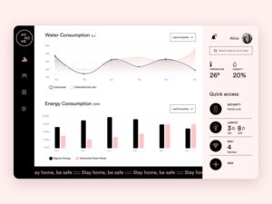 XD Home Monitoring Free Dashboard
