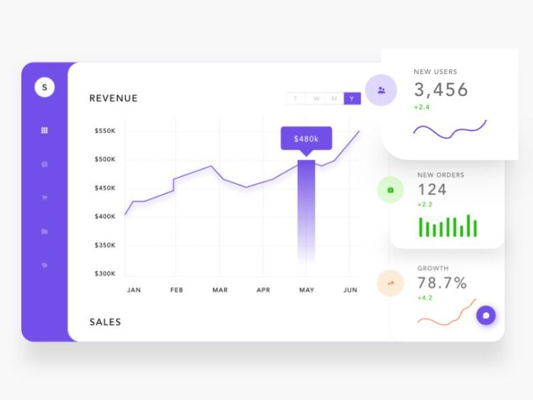 eCommerce Dashboard Free XD Template