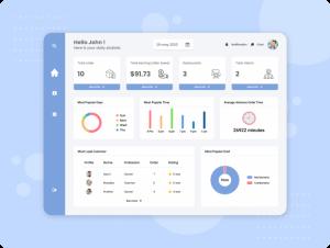 Free Restaurant Statistic Dashboard UI (Figma)