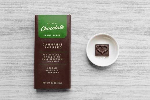 Chocolate Bar Packaging Free Mockup